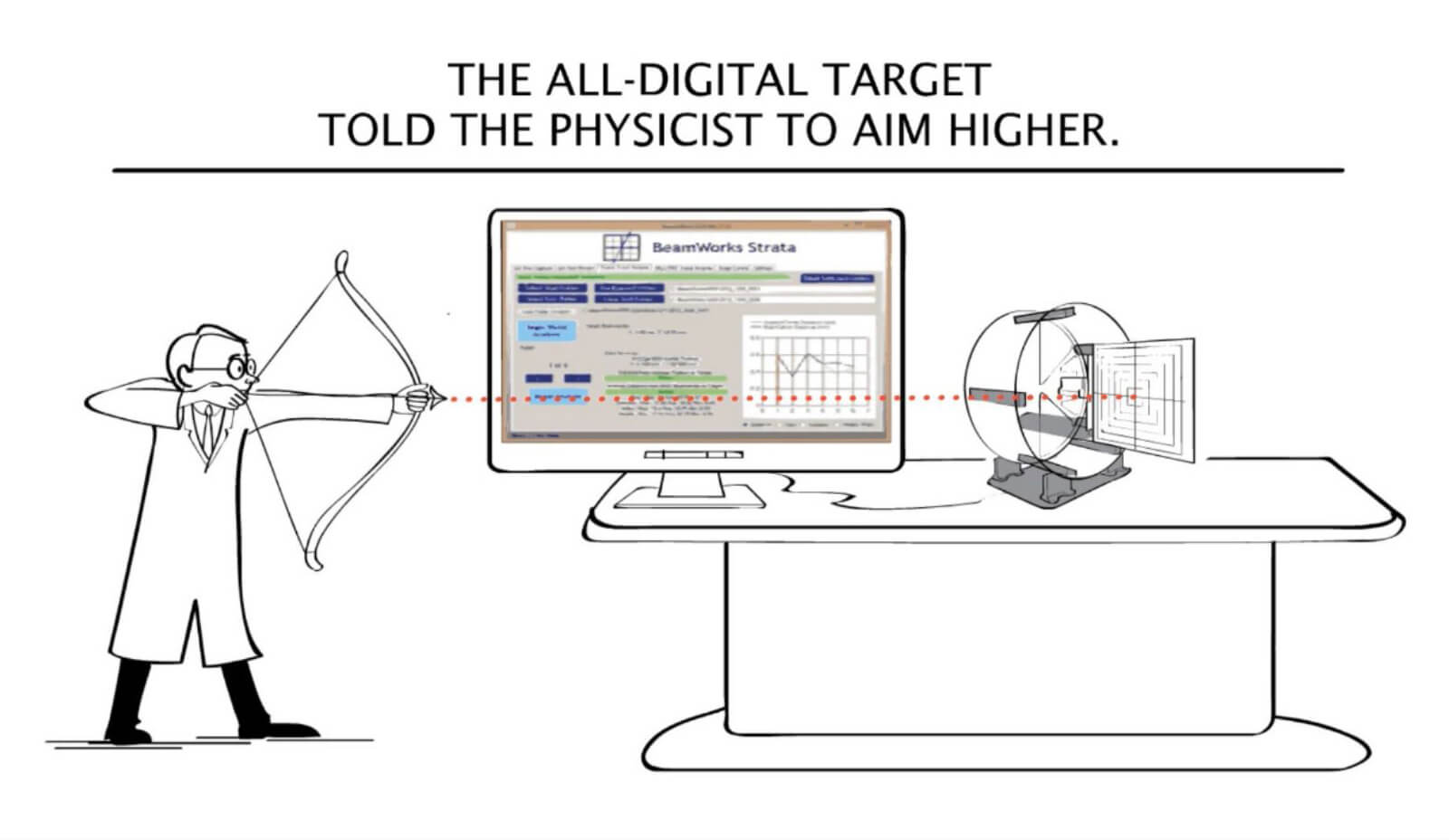 The all-digital target told the physicist to aim higher.
